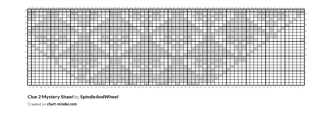 Clue 2 Mystery Shawl