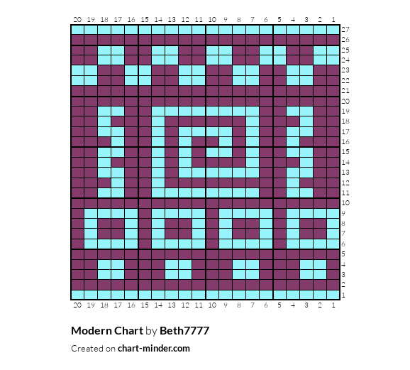 Modern Chart