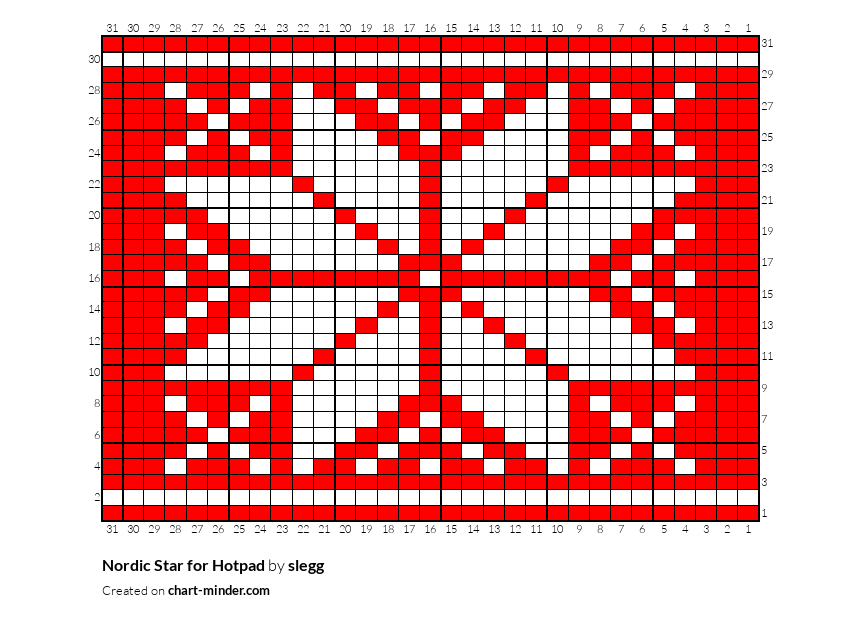 Copy of Nordic Star for Hotpad