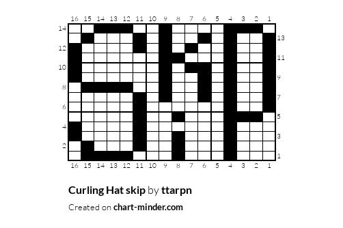 Curling Hat skip