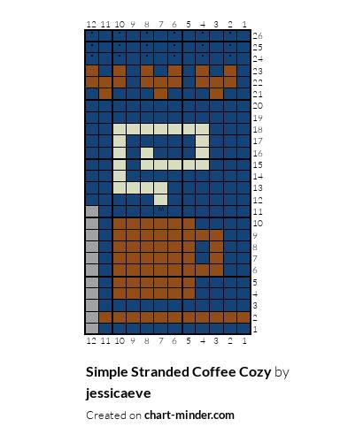 Simple Stranded Coffee Cozy