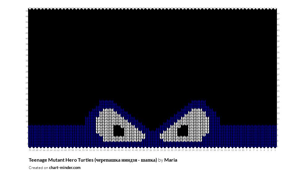 Teenage Mutant Hero Turtles (черепашка ниндзя - шапка)