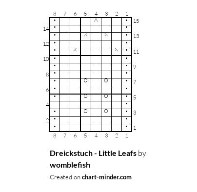 Dreickstuch - Little Leafs