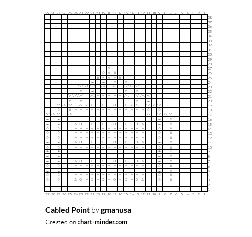 Cabled Point