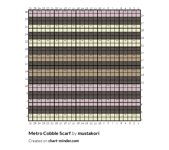 Metro Cobble Scarf