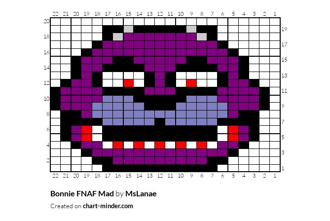 Bonnie FNAF Mad