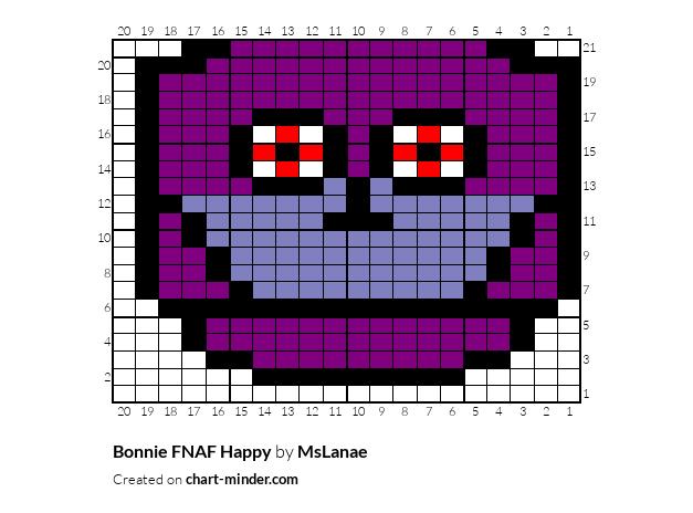 Bonnie FNAF Happy