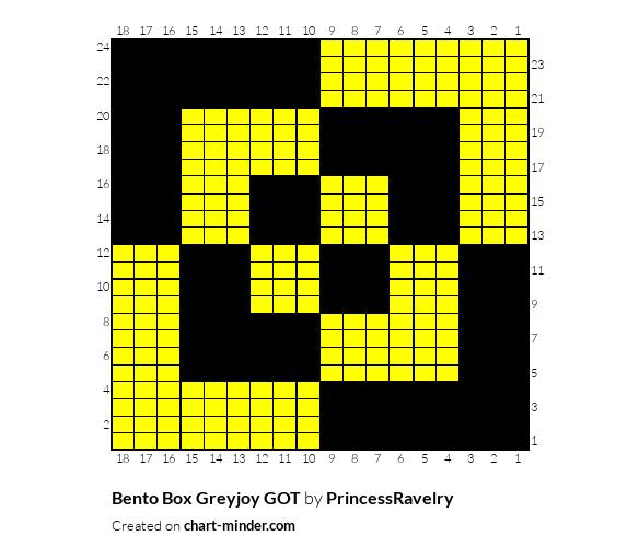 Bento Box Greyjoy GOT