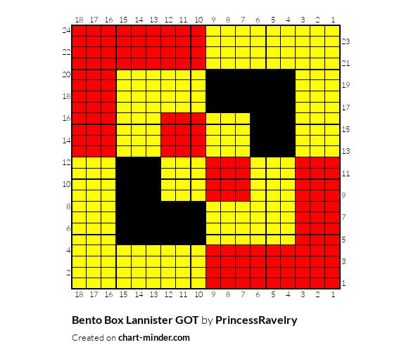 Bento Box Lannister GOT