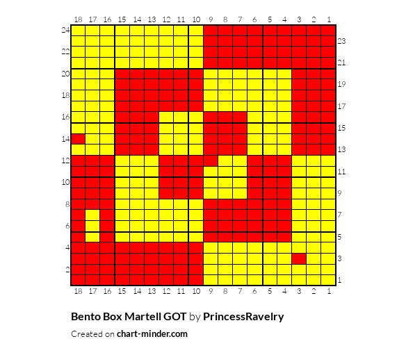 Bento Box Martell GOT