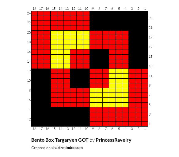 Bento Box Targaryen GOT