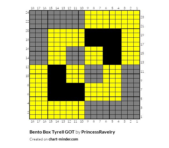 Bento Box Tyrell GOT