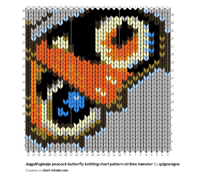 dagpåfugleøje peacock butterfly knitting chart pattern strikke mønster