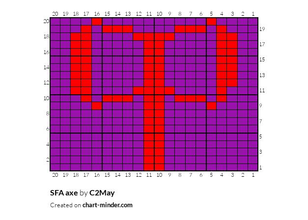 SFA axe
