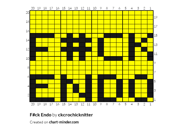 F#ck Endo