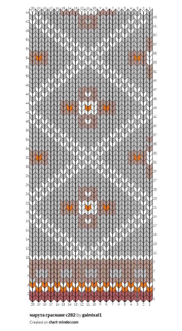 марута грасмане  с282