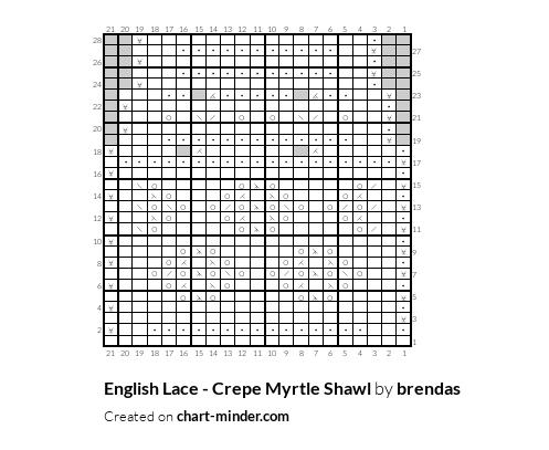 English Lace - Crepe Myrtle Shawl