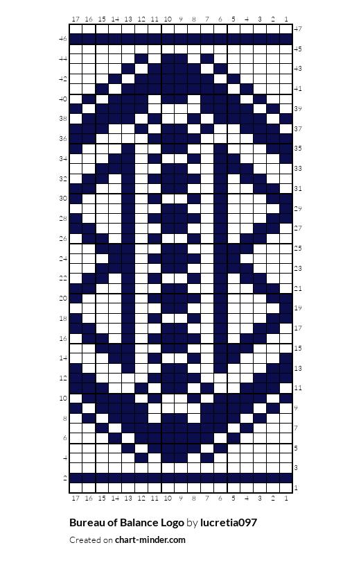 Bureau of Balance Logo