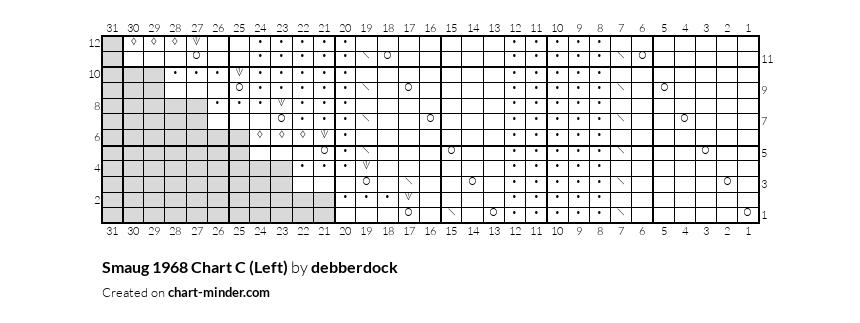 Smaug 1968 Chart C (Left)