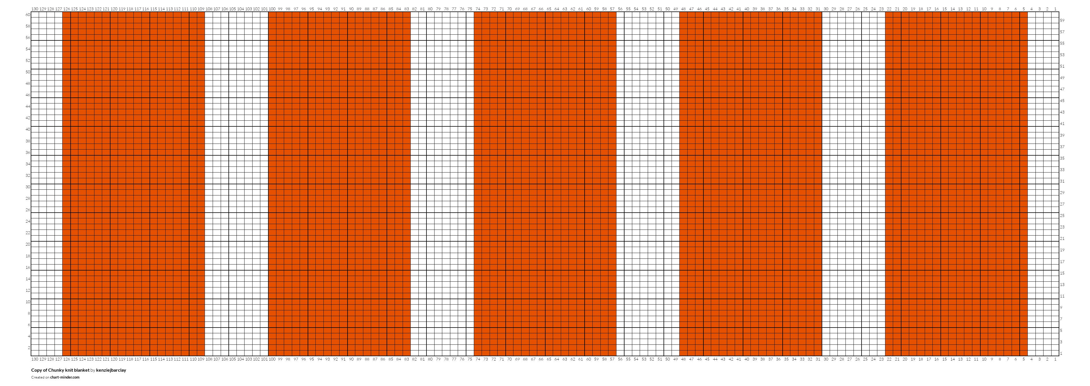 Copy of Chunky knit blanket