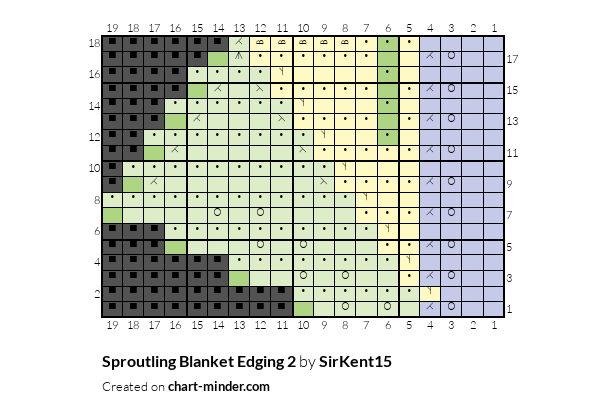 Sproutling Blanket Edging 2