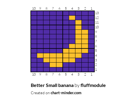 Better Small banana