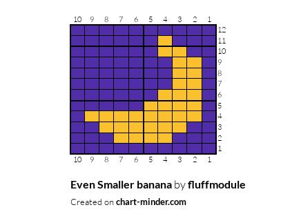 Even Smaller banana
