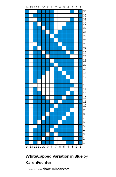 WhiteCapped Variation in Blue