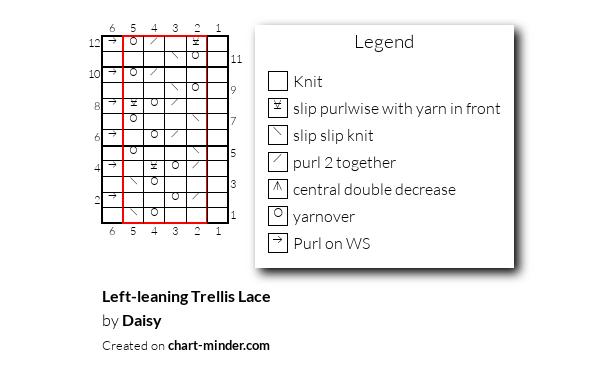 Left-leaning Trellis Lace