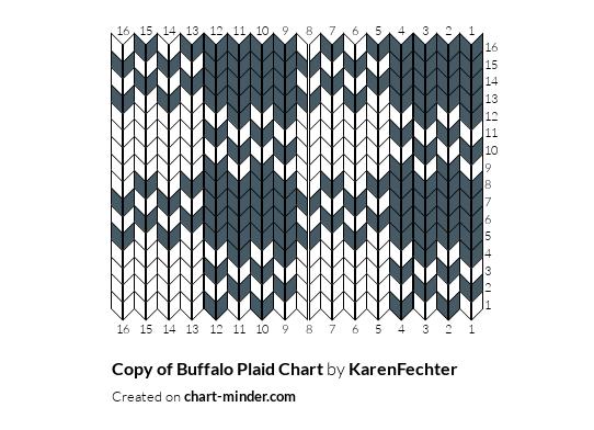 Copy of Buffalo Plaid Chart