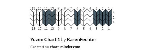 Yuzen Chart 1