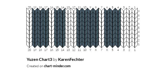 Yuzen Chart3