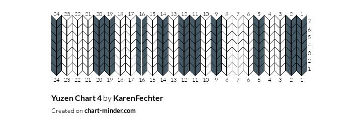 Yuzen Chart 4