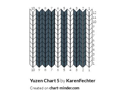 Yuzen Chart 5