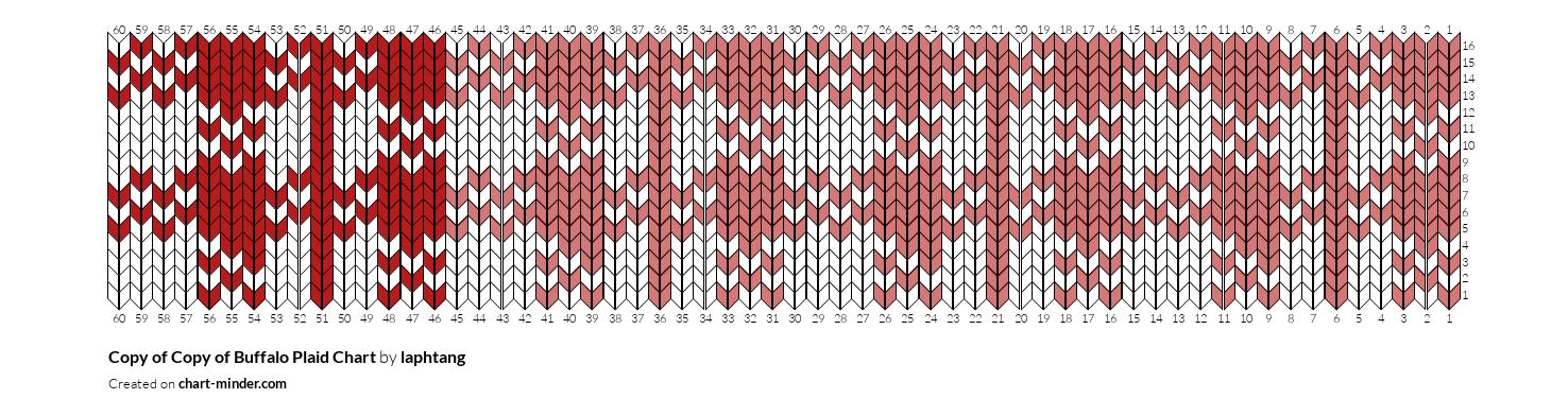 Copy of Copy of Buffalo Plaid Chart