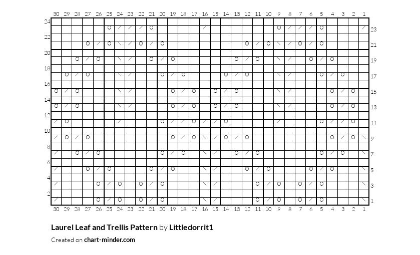 Laurel Leaf and Trellis Pattern