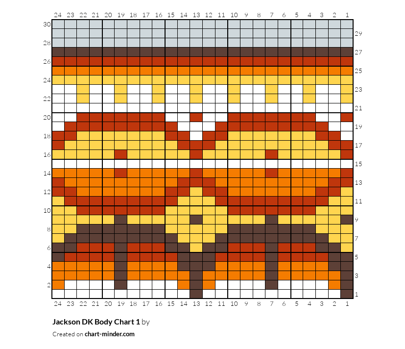 Jackson DK Body Chart 1