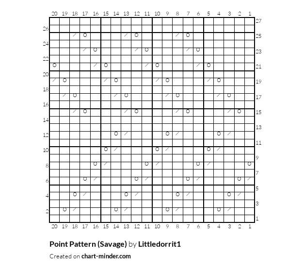 Point Pattern (Savage)