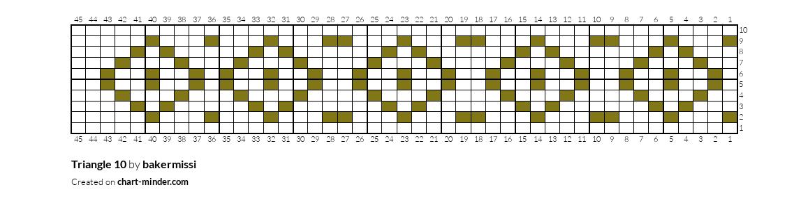Triangle 10