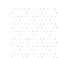 Diagramme Auréa