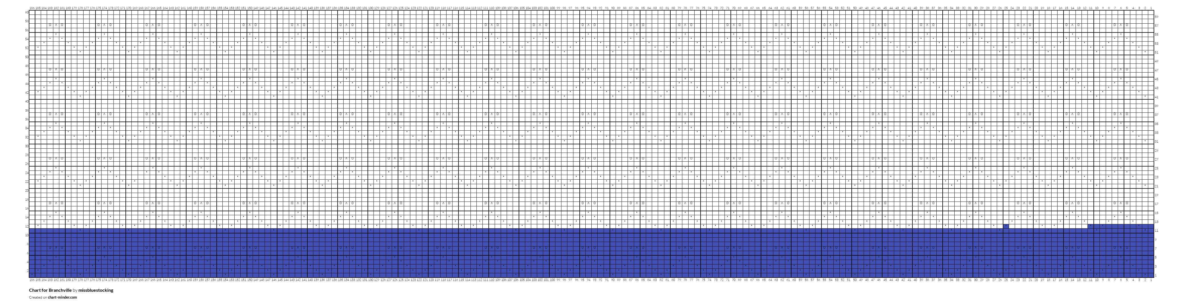 Chart for Branchville