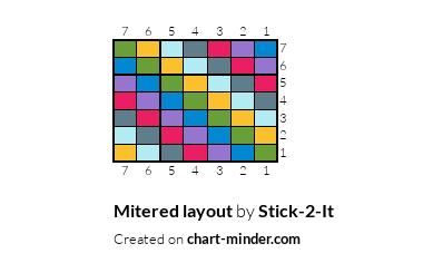 Mitered layout
