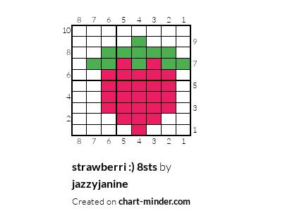 strawberri :) 8sts