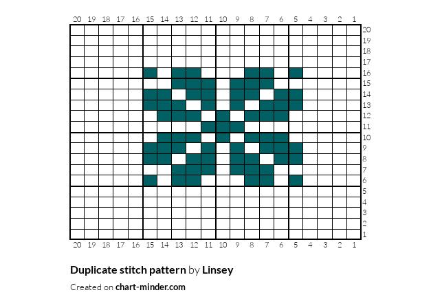Duplicate stitch pattern