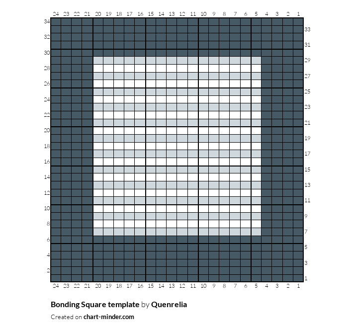 Bonding Square template
