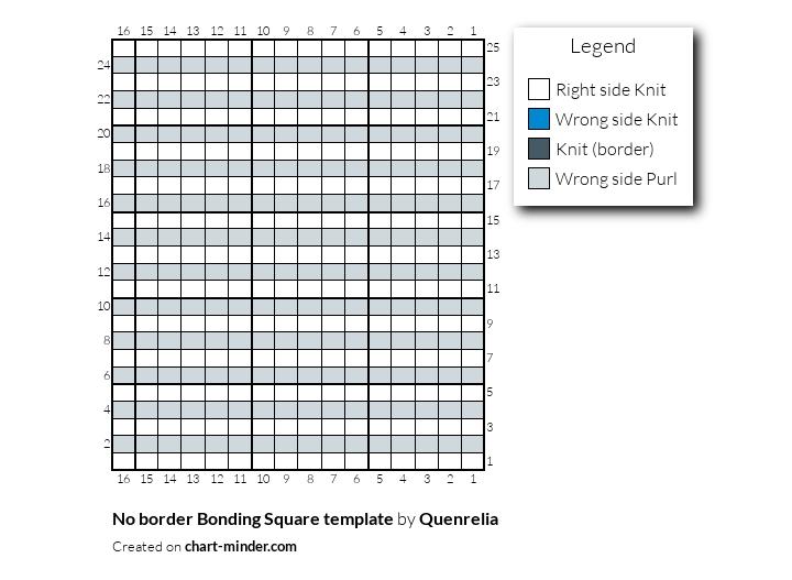 No border Bonding Square template