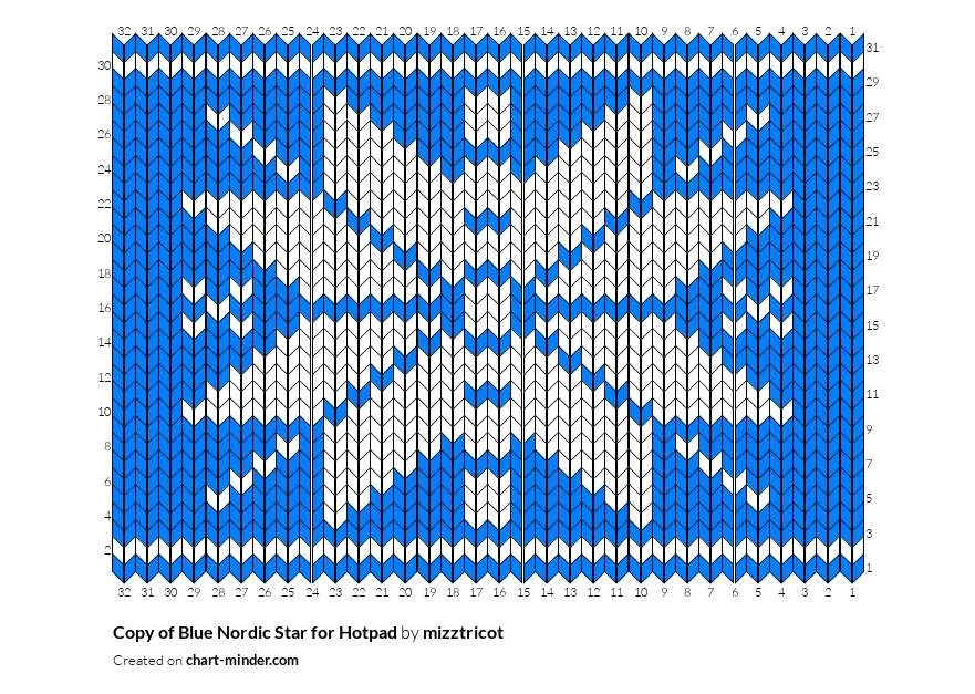 Copy of Copy of Blue Nordic Star for Hotpad