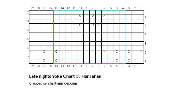 Late nights Yoke Chart