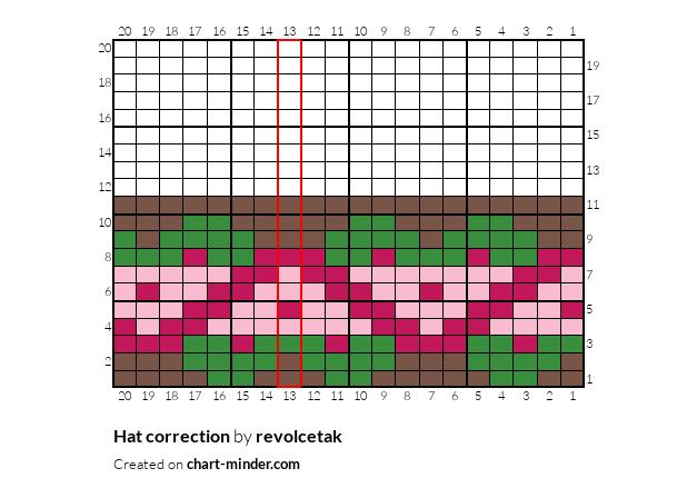Hat correction