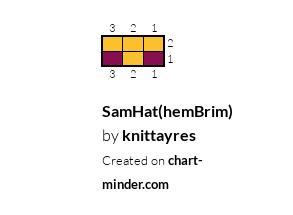 SamHat(hemBrim)